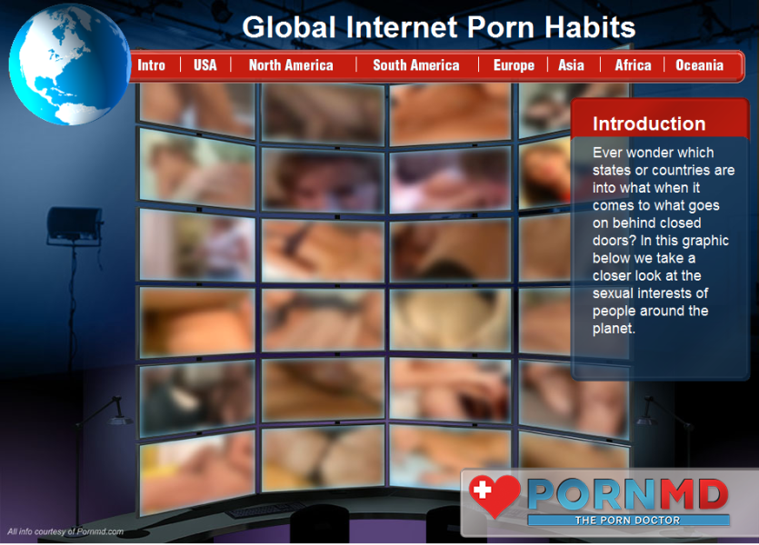Global Internet Porn Habits Infographic - PornMd Sex Search - Intro