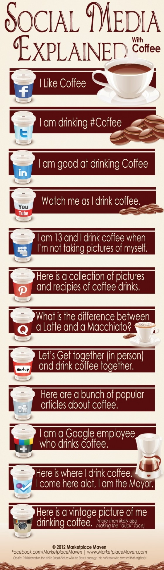 infographic showing social media defined as types of coffee drinks